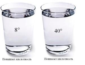 Водная диета 2