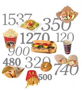калорийность 4