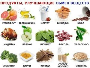 низкоуглеводная диета 6