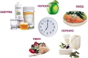 низкоуглеводная диета 8