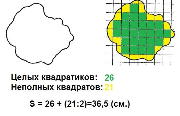 Палетка по математике 4 класс как сделать фото 75